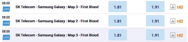 First blood League of Legends odds
