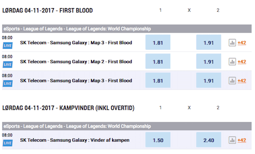 League of Legends odds Nordicbet