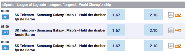 First baron League of Legends odds